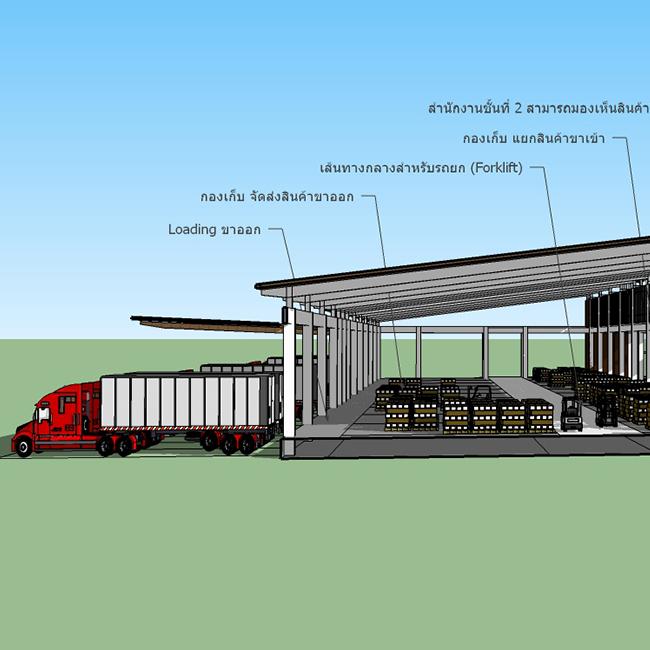 TRANSPOTATION AND DISTRIBUTION CENTER OF THAILAND BORDER PROVINCES